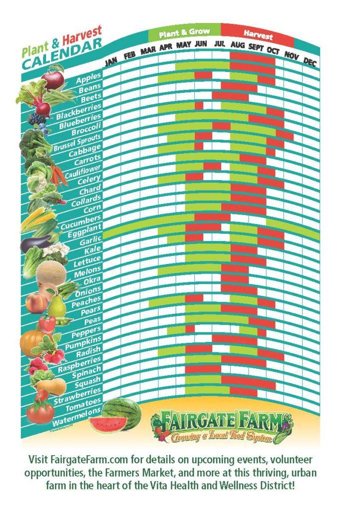 Fairgate Farm Harvest Schedule