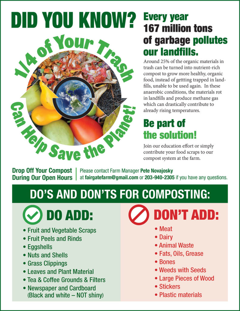 Composting - Your trash can help save the planet